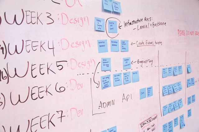 Work mapping and planning